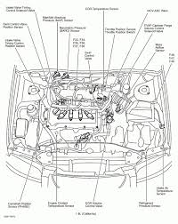 Famous 2008 nissan sentra wiring diagram frieze wiring diagram