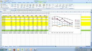 create line graph in excel 9 how to create a multi series line graph in excel for carleton