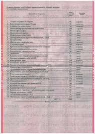 Дипломы и научные публикации юриста адвоката Рощиной К И  3