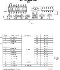 2012 Jeep Grand Cherokee Fuse Box Diagram Jeep SJ Fuse Box Diagram Jeep SW