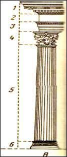 Развитие архитектуры в Древней Греции и Древнем Риме Рефераты ru