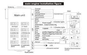 alarm wiring image wiring diagram cobra 6422 alarm wiring diagram wiring diagram and schematic design on alarm wiring