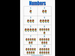 Numbers Chart 1 To 10 Math Charts