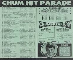Chum Chart Weekly Must Have And Guide For Buying 45s