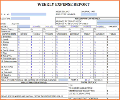 Monthly Expenses Spreadsheet Monthly Expenses Spreadsheet Outstanding Wedding Budget Spreadsheet