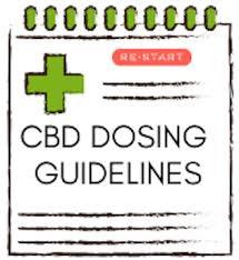 Cbd Guideline Chart Restart Cbd