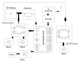 dc servo motor wiring diagram dc discover your wiring diagram dc sensing relay blade rc helicopter wiring diagram