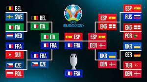 Euro 2020 predictions: Expert picks, knockout bracket, winner - Sports  Illustrated