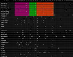 Mouthpiece Facing Charts Archives Jodyjazz