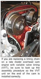 Timing Chains & Gears - Engine Builder Magazine