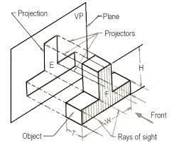 basic electrical engineering tutorial basic free image about on simple electrical engineering diagrams
