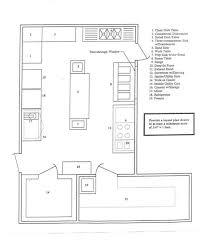 basic kitchen design layouts. Restaurant Kitchen Layout Ideas | KITCHEN LAYOUT Basic Design Layouts I