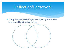 transverse and longitudinal waves venn diagram jag mark pick up one of each of the papers on the front lab
