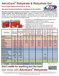 24 Day Challenge Chart Rehydrate Rehydrate Gel Comparison Chart Advocare Health