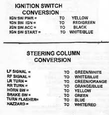 wiring diagram for ididit steering column the wiring diagram ididit wiring harness brake light problems wiring diagram for ididit steering column the wiring diagram