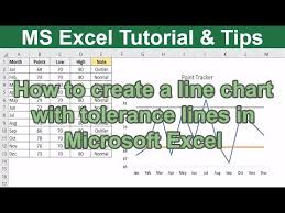 How To Create A Line Chart With Tolerance Lines In Excel Ms Excel Chart Tutorial