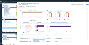 Application Performance Management Ibm Cloud Application Performance Management Overview