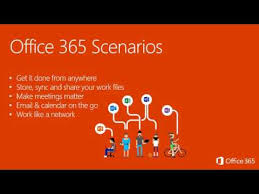 Offi 365 What Is Office 365