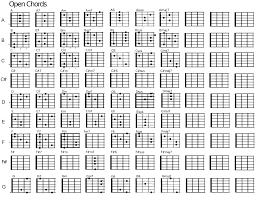 Guitar Chords Chart With Fingers All Guitar Chords Dietamed Info