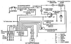 honda cb750 wiring diagram wiring diagram for car engine cb750 sohc engine diagram as well isuzu truck wiring diagram further tack wire diagram additionally kz1000