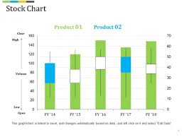 Professional Stock Chart Stock Chart Ppt Powerpoint Presentation Professional