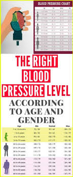 Fitness Level Chart By Age The Right Blood Pressure Level According To Age And Gender