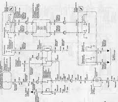 1990 chevy lumina wiring diagram wiring diagram for you • chevrolet lumina questions 1990 chevy lumina wiring diagram rh cargurus com under hood diagram of lumina