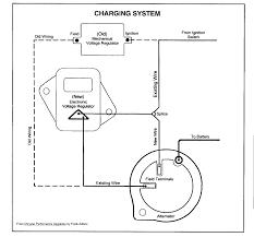 wiring diagrams ac condenser electrical beautiful hvac diagram pdf central air conditioner wiring diagram at Hvac Wiring Diagram Pdf