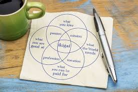 What's your ikigai? Lifestyle manifesto breaks down life's big ...