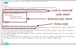 How Many Ways Can You Insert Css In Html Tcdc