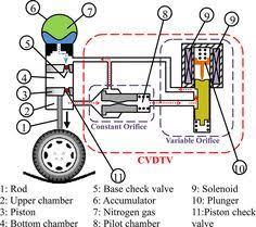 64 chevy c10 wiring diagram 65 chevy truck wiring diagram 64 65 Chevy Truck Wiring Diagram electric 2 speed wiper wire diagram 65 chevy truck wiring diagram horn