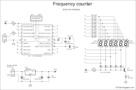 frequency counter circuit diagram the wiring diagram frequency counter pic16f628a electronics lab circuit diagram