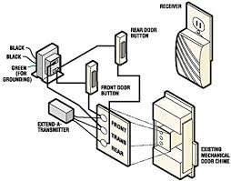 carlon doorbell wiring diagram carlon image wiring chime kit door dlx plgin wrlss doorbell kits amazon com on carlon doorbell wiring diagram