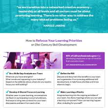 professional skills to develop list infographic critical skills your 21st century workforce needs to
