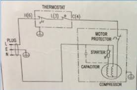 refrigerator wiring diagram compressor how to wire a refrigerator Haier Mini Fridge Thermostat Wiring Diagram electrical and wiring diagram of hisense mini bar rr60d4agn 60l refrigerator wiring diagram compressor figure 5 Haier Mini Fridge Start Relay