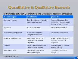 have at least one other person edit your essay about quantitative research methodology upspace