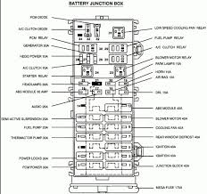 2006 mercury milan fuse diagram trusted wiring diagram online 2006 mercury mariner fuse diagram wiring diagrams 2005 mercury monterey fuse diagram 05 taurus fuse diagram