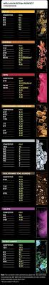 List Of Wella Koleston Color Chart Image Results Pikosy