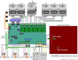 rumba reprapwiki rumba wiring svg