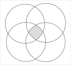 Venn Diagram Maker 2 Circles Circle Diagram Maker Wonderful Model Word Format Circles Template