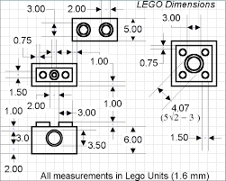 size of a brick piece information what are the dimensions of a lego brick bricks