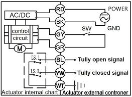 electric valve motorized ball valve flow control valve electric valve actuator china taizhou tonhe flow control equipment co ltd