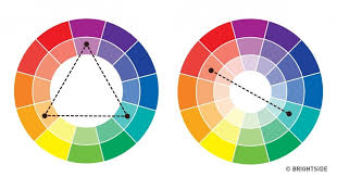 Color Wheel Chart Combinations The Ultimate Color Combinations Cheat Sheet
