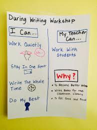 School Chart Work Ideas 63 Bright Chart For School Work