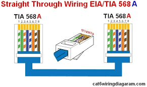 cat six wiring diagram gas pump wiring diagram \u2022 wiring diagrams ethernet color code cat5 at Category 5e Wiring Diagram