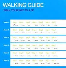 Lose Weight Walking Chart 44 Veritable Walking Steps Chart