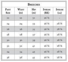 Rj Classics Show Shirt Size Chart Rj Classics Gulf Low Rise Front Zip Euroseat Breech