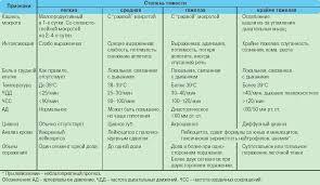 """Внебольничные пневмонии диагностика и лечение Статьи по  """"Золотой стандарт"""" диагностики пневмонии"""