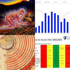 Natal Chart Cafe Astrology Natal Chart