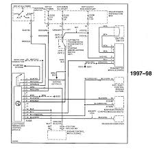 e36 wiring diagram e36 image wiring diagram e36 wiring diagram wiring diagram on e36 wiring diagram